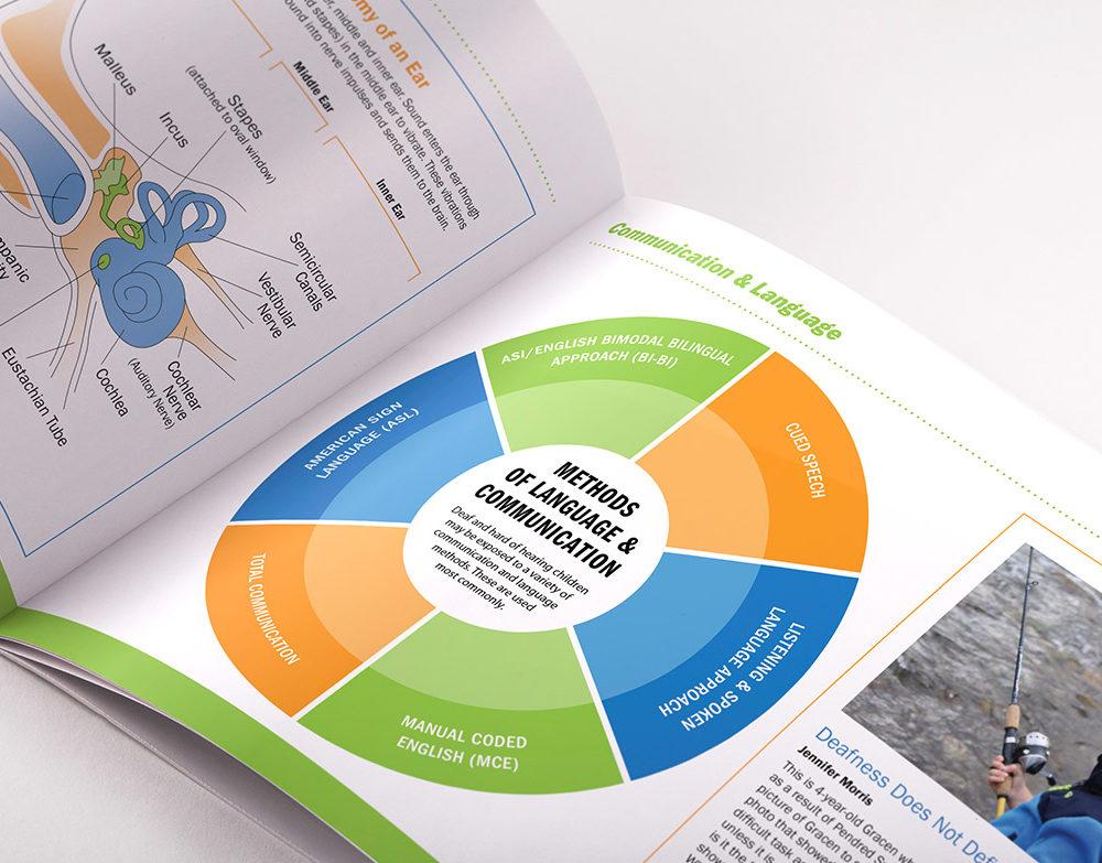 CFI Hearing Resource Guide